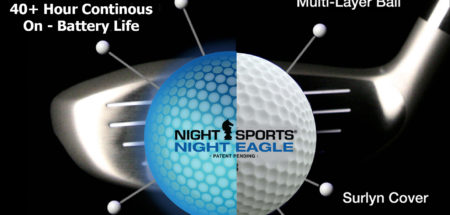 Rangeball UK are pleased to announce we've established a partnership with Nightsports USA as their sole UK distributor for UK, Ireland and Europe for all products